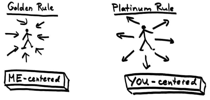 Platinum Rule vs Golden Rule