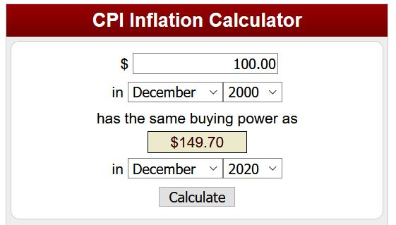 Price inflation calculator (20 Year Example)